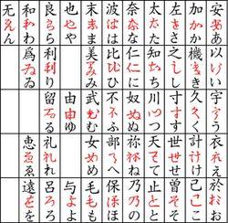 cours Hiragana Katakana